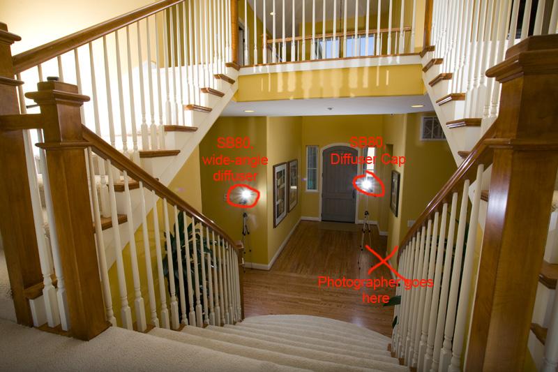 Setup_Downstairs